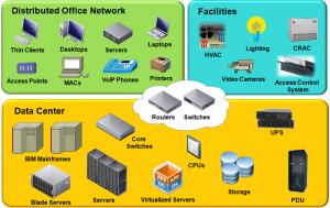 Plataforma Green IT - Infraestructura de la Plataforma Green IT