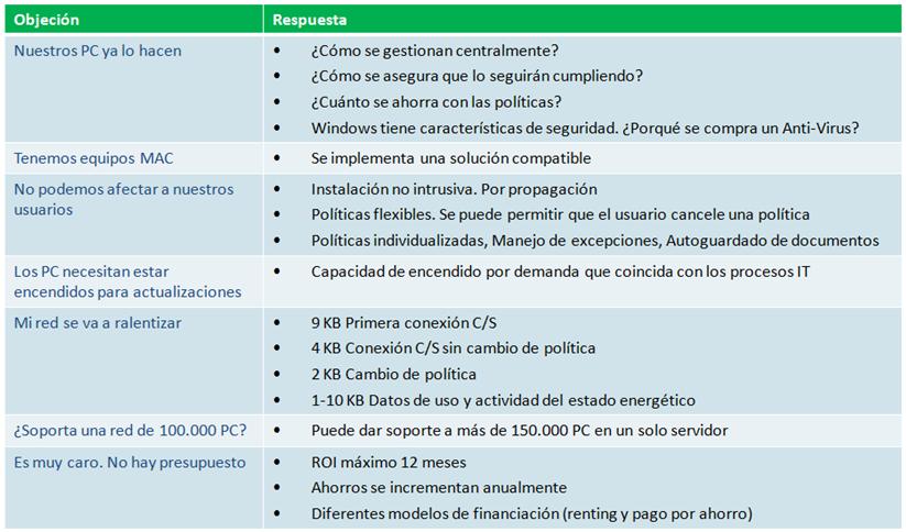 Administración Green PC - Objeciones